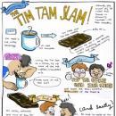 Arrivano anche in Italia i famosissimi biscotti Australiani TIM TAM, delizia di cioccolato!