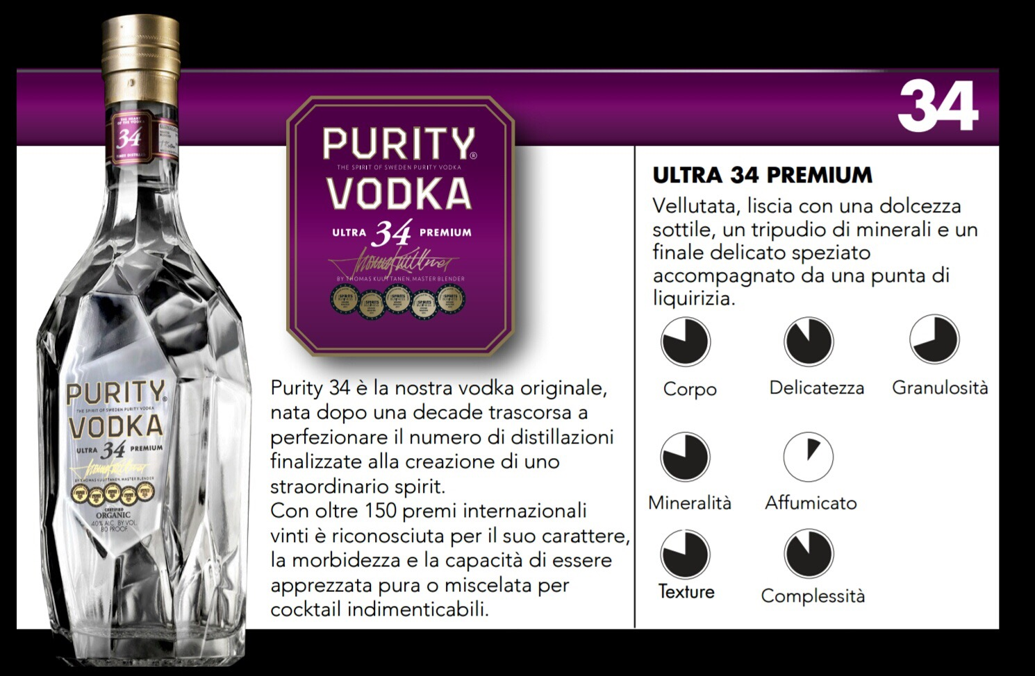 Vodka 34 distillazioni