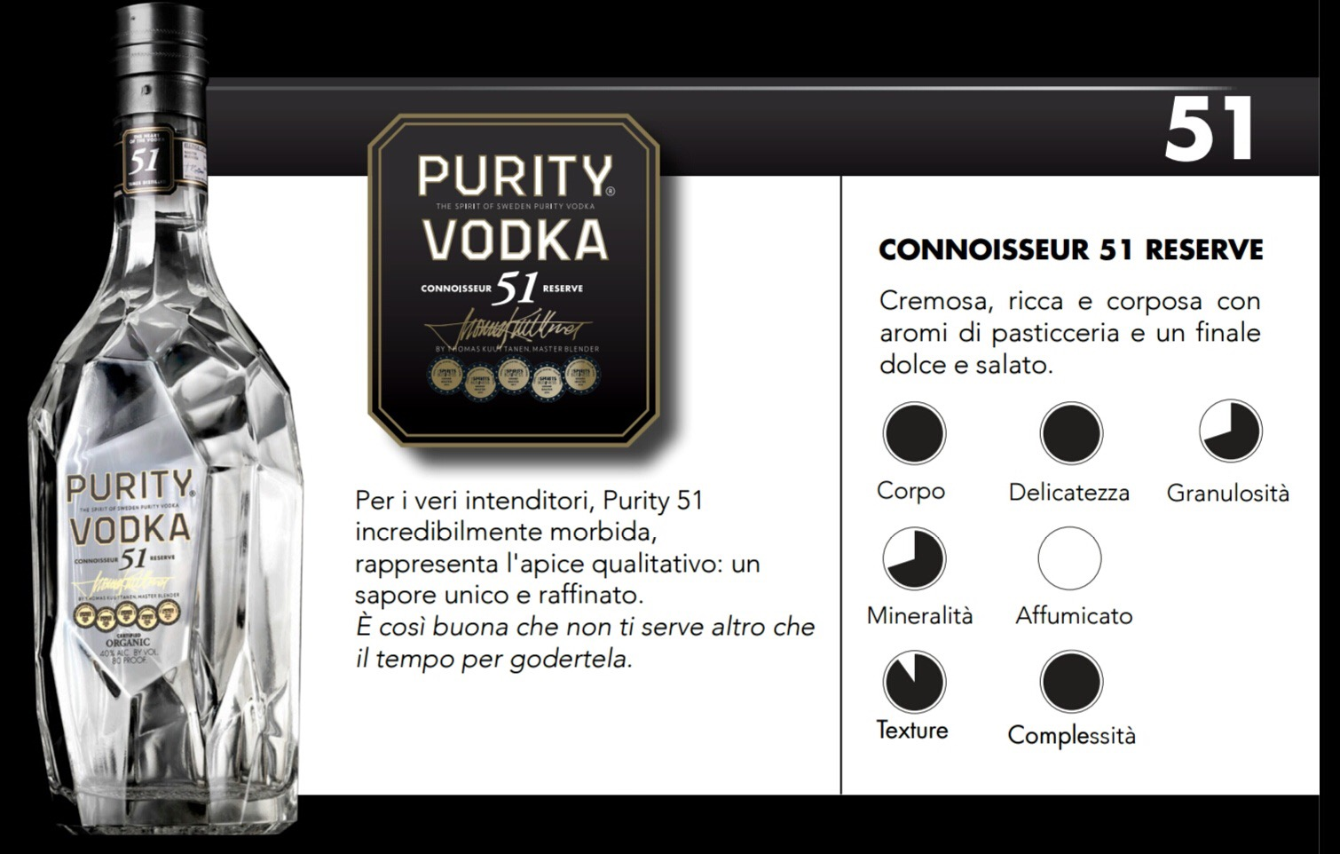 Vodka Purity 51 distillazioni