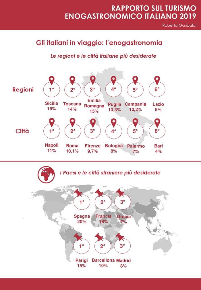 Enoturismo in Italia dettaglio per regione